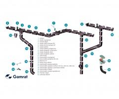 125 mm latako dangtelis, universalus, GAMRAT (PVC)